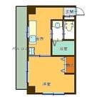美貴ハウス / 303 部屋画像1