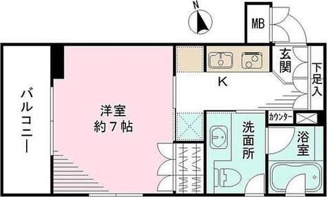 HARRY'S世田谷代田 / 1階 部屋画像1