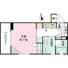 HARRY'S世田谷代田 / 1K(25.12㎡) 部屋画像1
