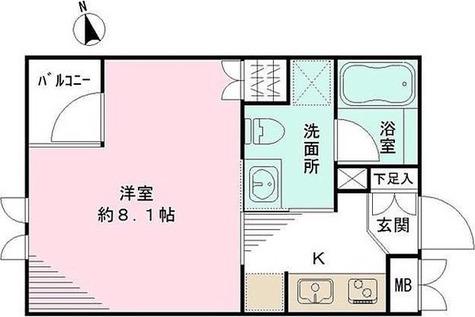 HARRY'S世田谷代田 / 1K(25.43㎡) 部屋画像1