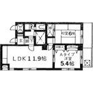 エイペックス上池台 / 2LDK(53.96㎡) 部屋画像1