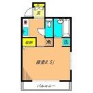松林堂SK第3マンション / 201 部屋画像1