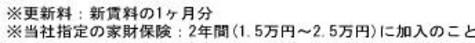 トーシンフェニックス笹塚参番館 / 2階 部屋画像6