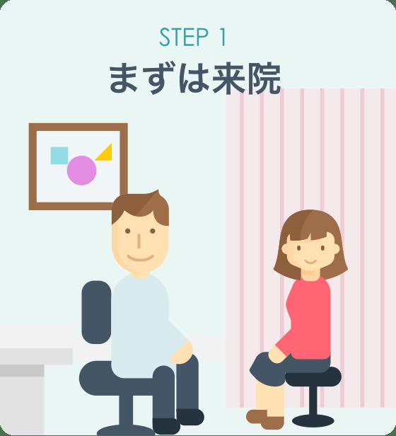 オンライン診療「クリニクス」STEP1:まずは来院