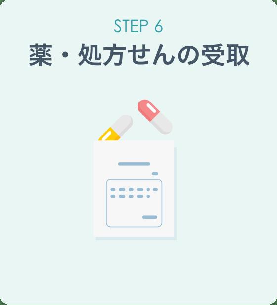 STEP6:薬・処方せんの受取