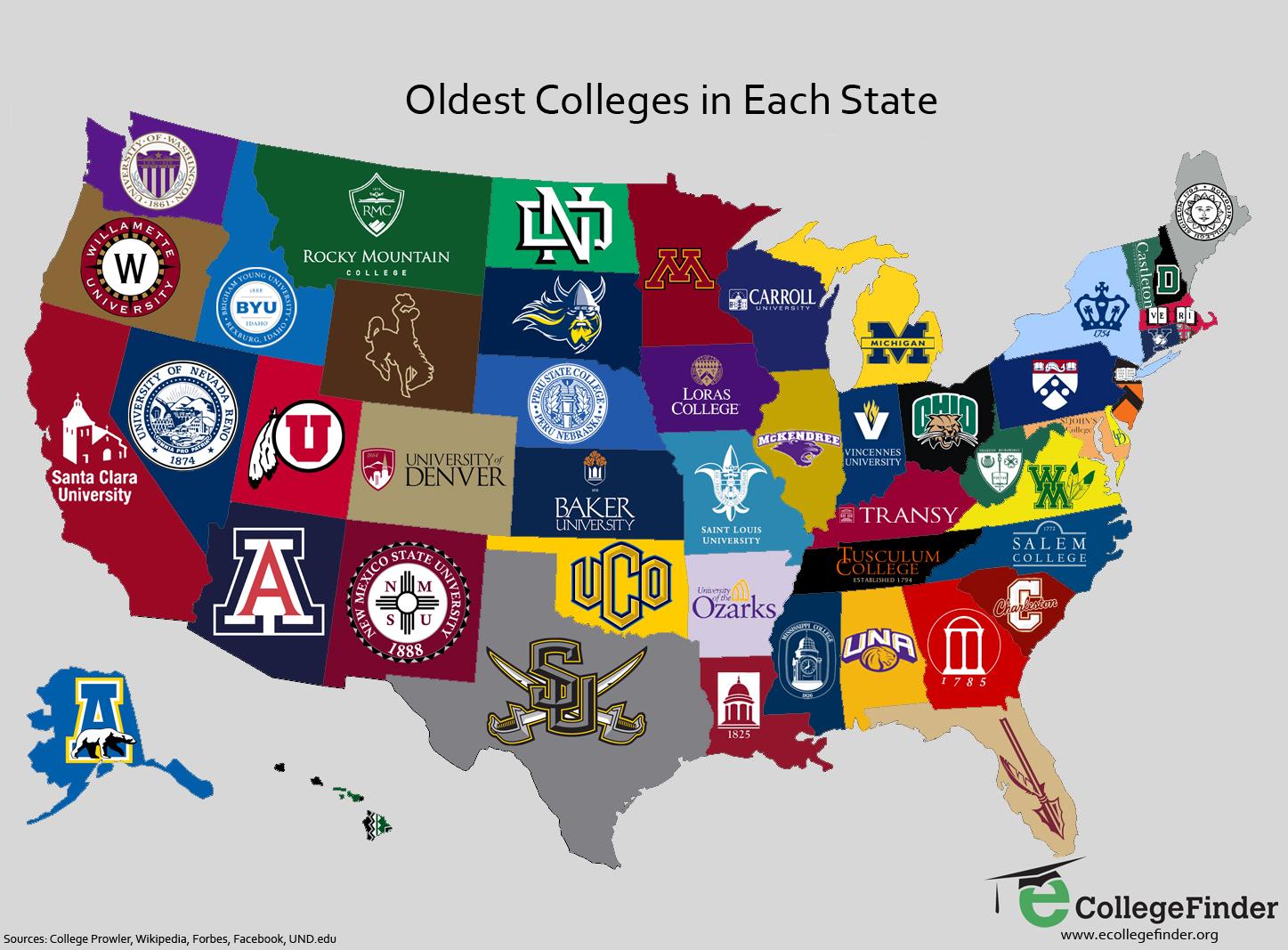 アメリカ全土で4700校?!ベストな留学先を見つけるための学校の選び方トリセツ