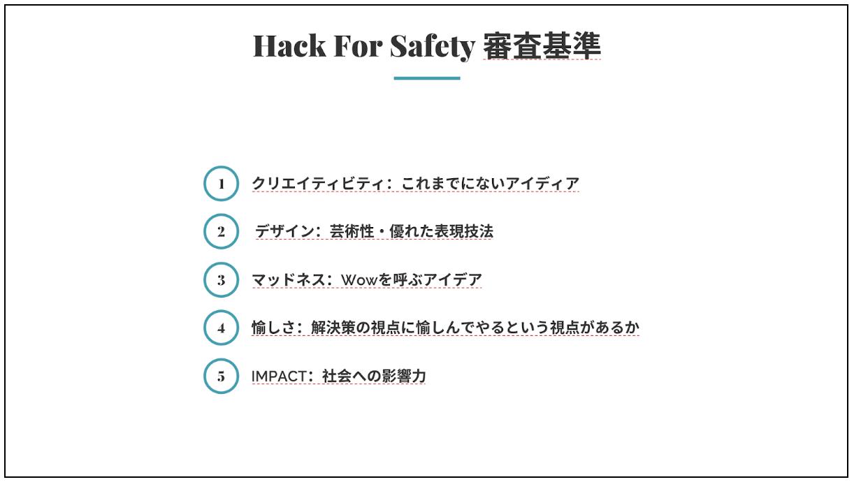 """""""10年後の日常に潜むリスク""""に立ち向かう大学生の2日間。ハイスピードハッカソン『Hack for safety』に密着取材!"""
