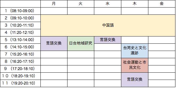 台湾・台中での留学生活とは?