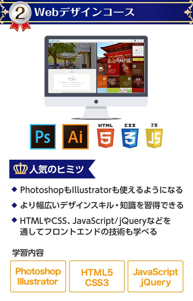 2 webdesign sp