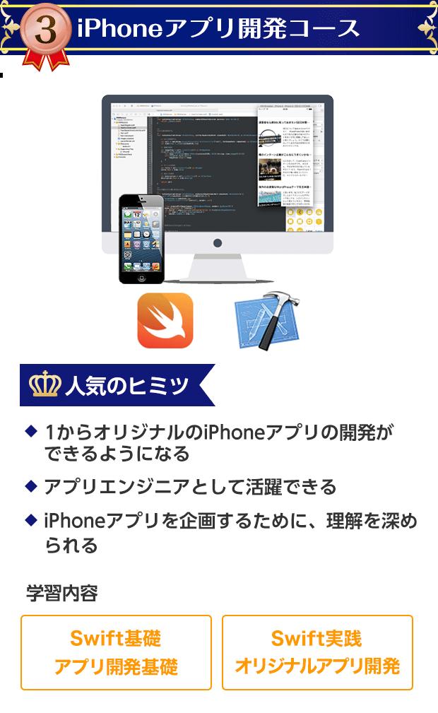 3 iphone sp