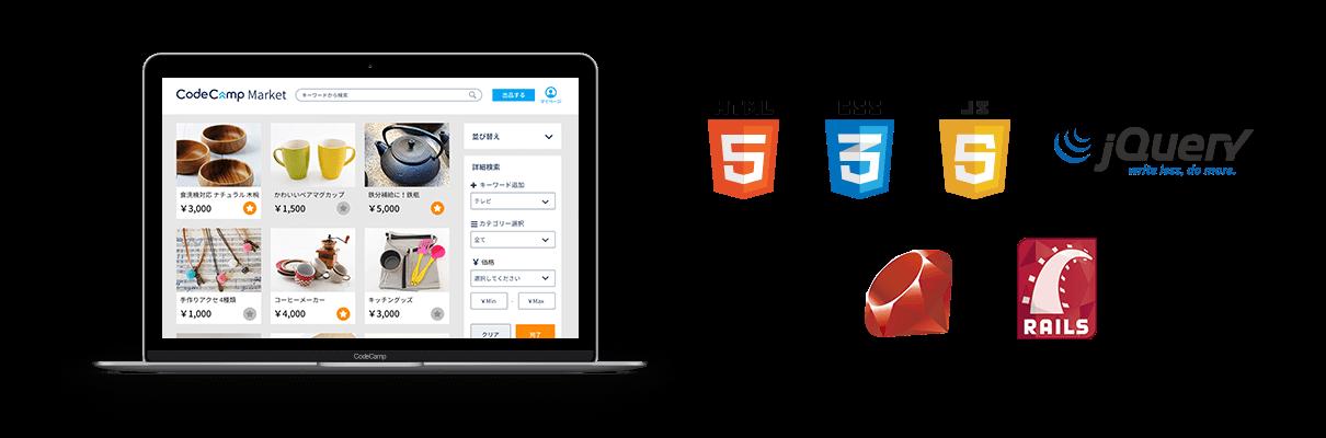 HTML, CSS, JavaScript, jQuery, Ruby, Ruby on Rails