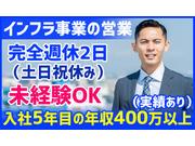 株式会社大目商店の画像