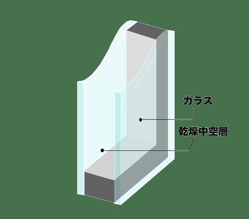 複層ガラスとペアガラスを知って賢い窓ガラス選択1.1