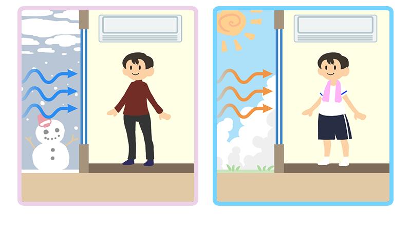 複層ガラスとペアガラスを知って賢い窓ガラス選択2.3(3:2)
