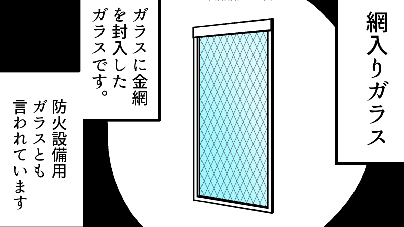 防火設備用の網入りガラス!