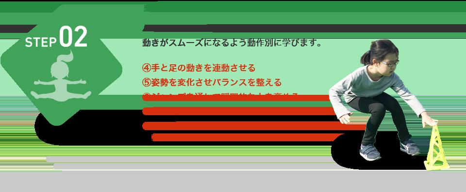 STEP02 動作改善(ファンクショナル系)