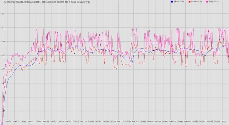 LMB_graph_view