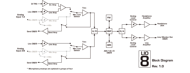 20150423_mh_Block-Diagram-Rev1
