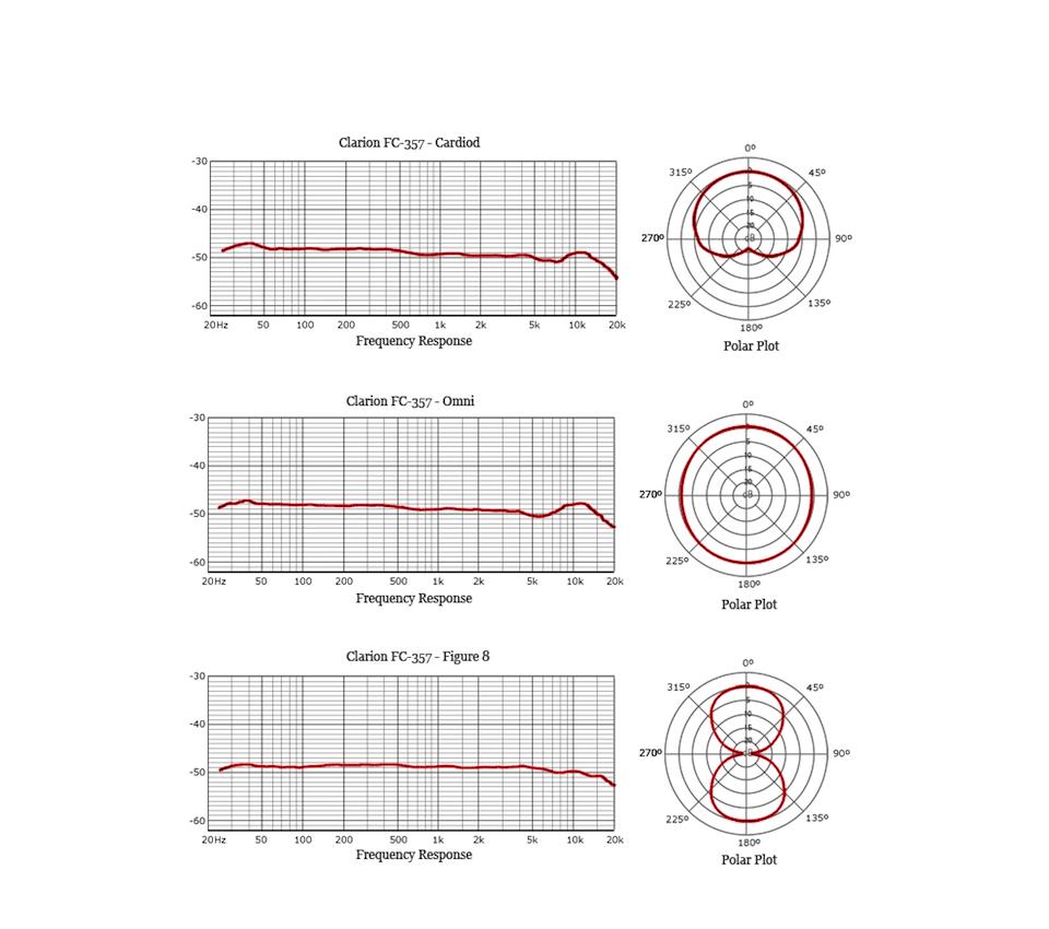 20150901_lautenaudio_fc357_clarion-frequency_850