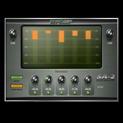 SA-2 Dialog Processor