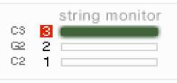 stringsmonitor