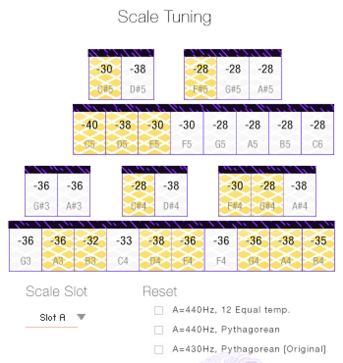 12_scale-tuning
