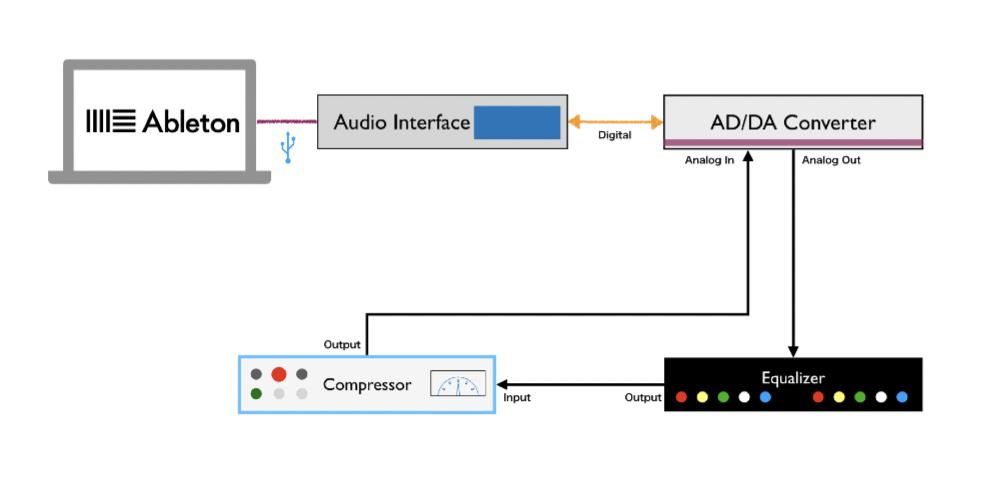 20180614_koyas-nugen-audio-ableton-live-tutorial-mastering-setup_1000