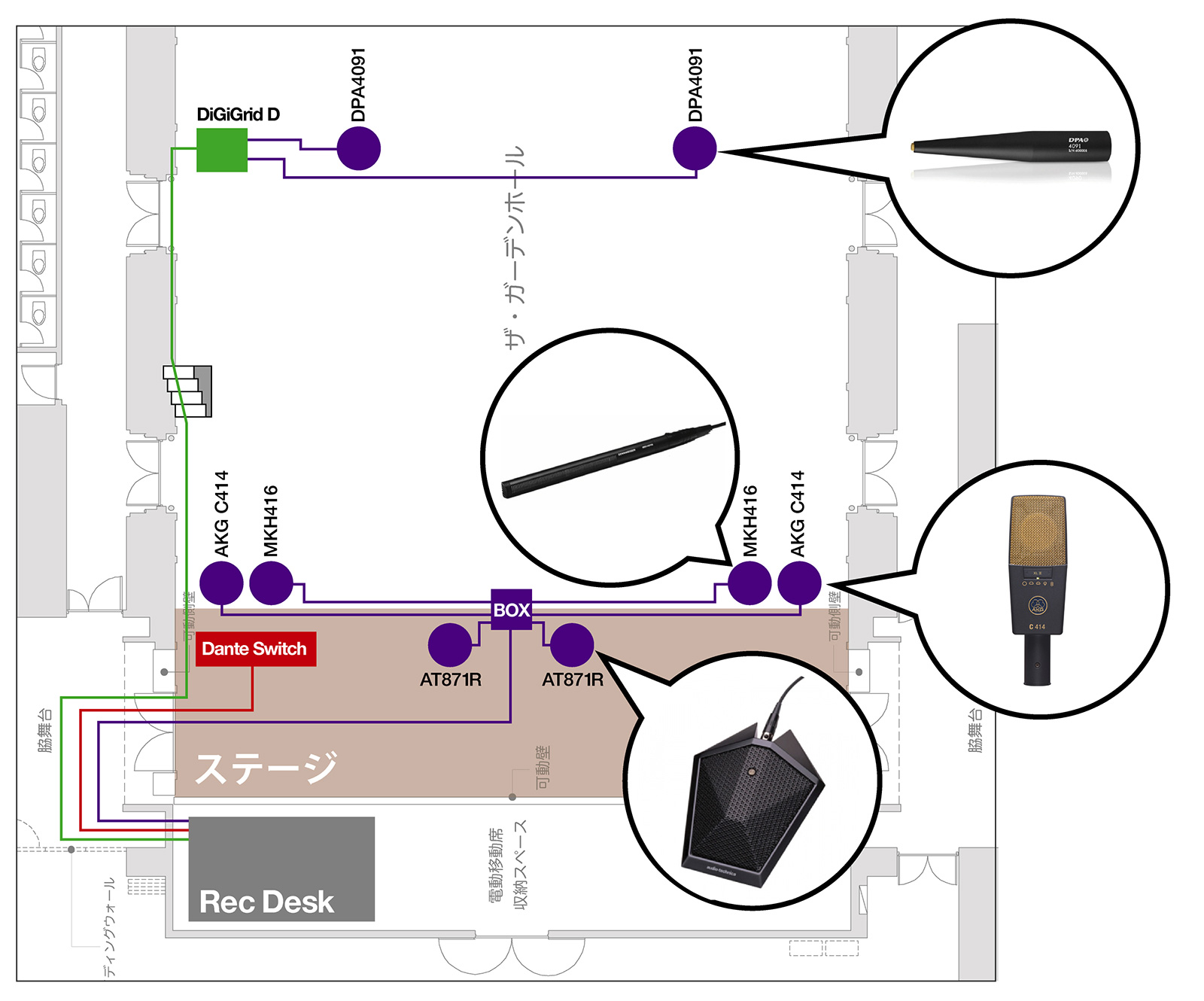 オーディエンスマイクの配置場所と接続図