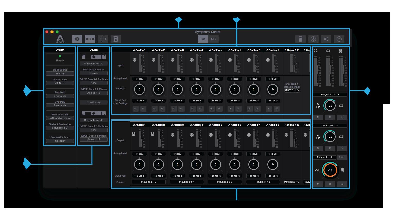 symphony-control-mixer-1030x666