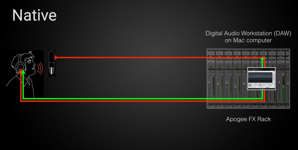 apogee-fx-rack-native-workflow-1030x520