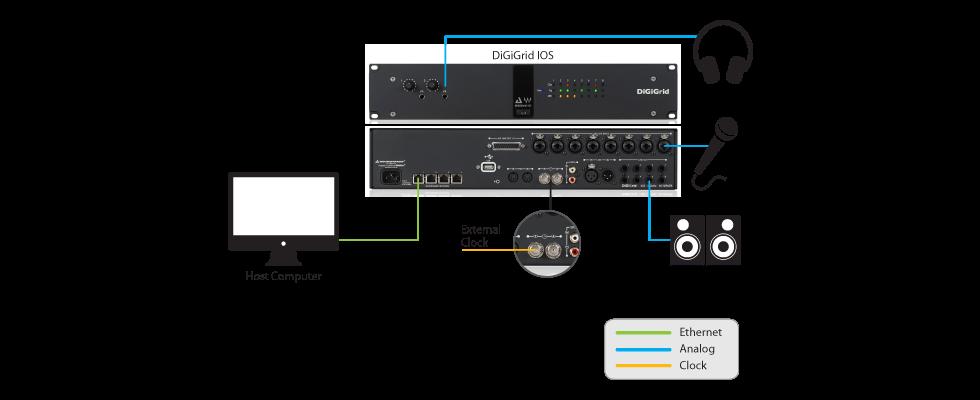 Live Sound: MultiRack and SoundGrid Studio