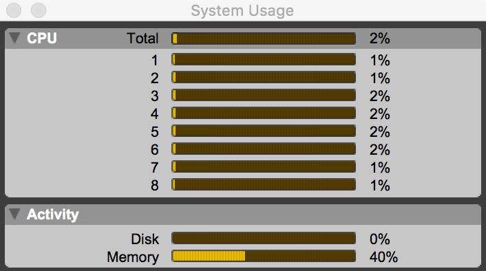 System Usage