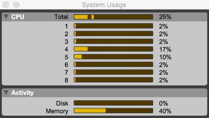 System Usage 2