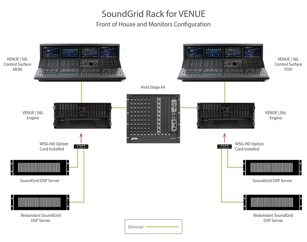 soundgrid-rack-for-venue-diagram4