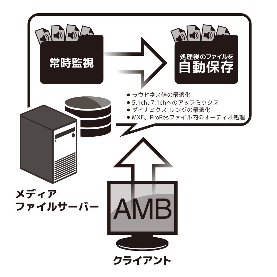 160909_AMB_image