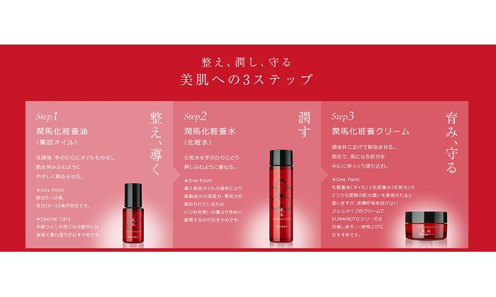 熊本 潤馬化粧養水