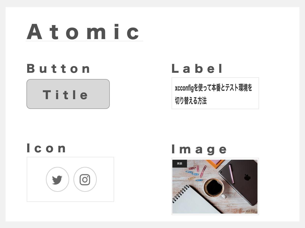 atomic-design-atoms1