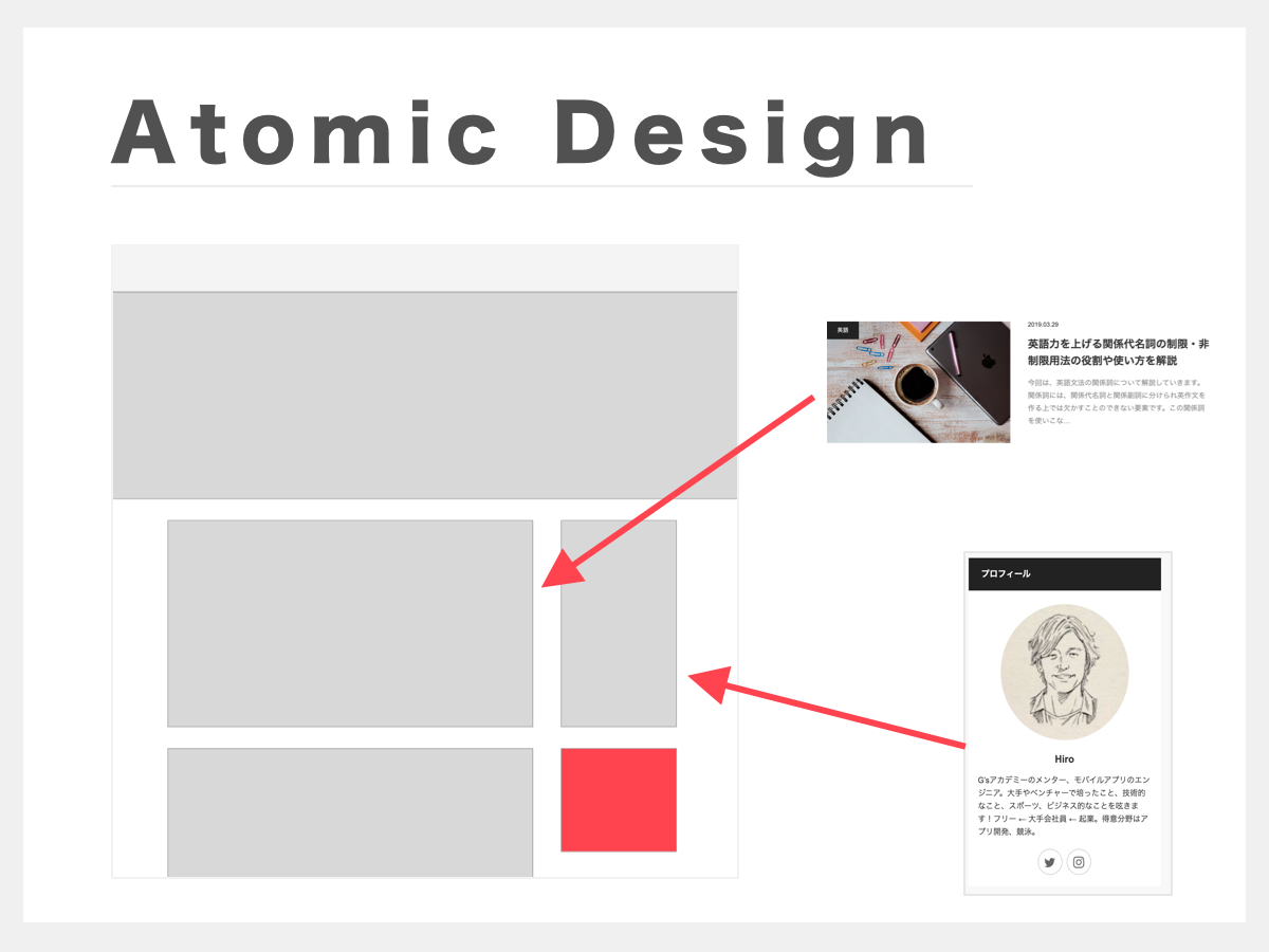 atomic-design-templates1