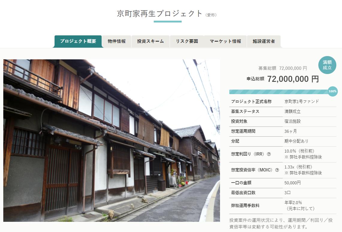 京町家再生プロジェクト募集成立