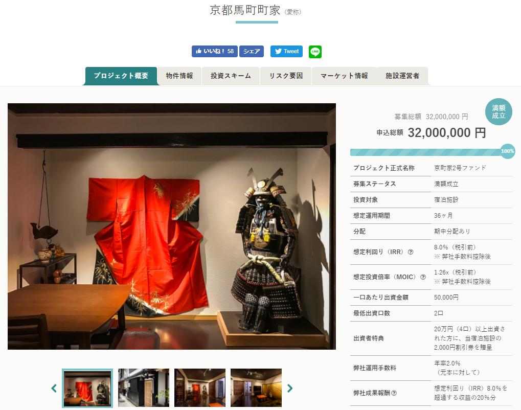 京町家2号ファンド満額成立
