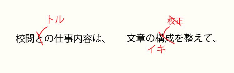 校正記号の例