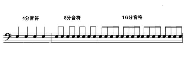 ドラム初心者のための上達練習方法まとめの画像