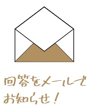 回答メール対応
