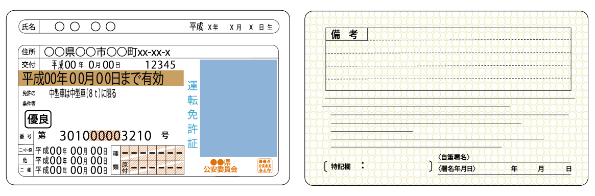 免許証 身分証明書