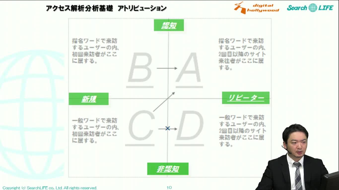 アトリビューション分析機能説明2