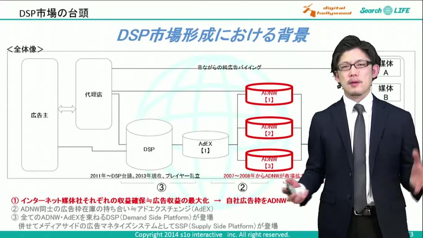DSP市場について