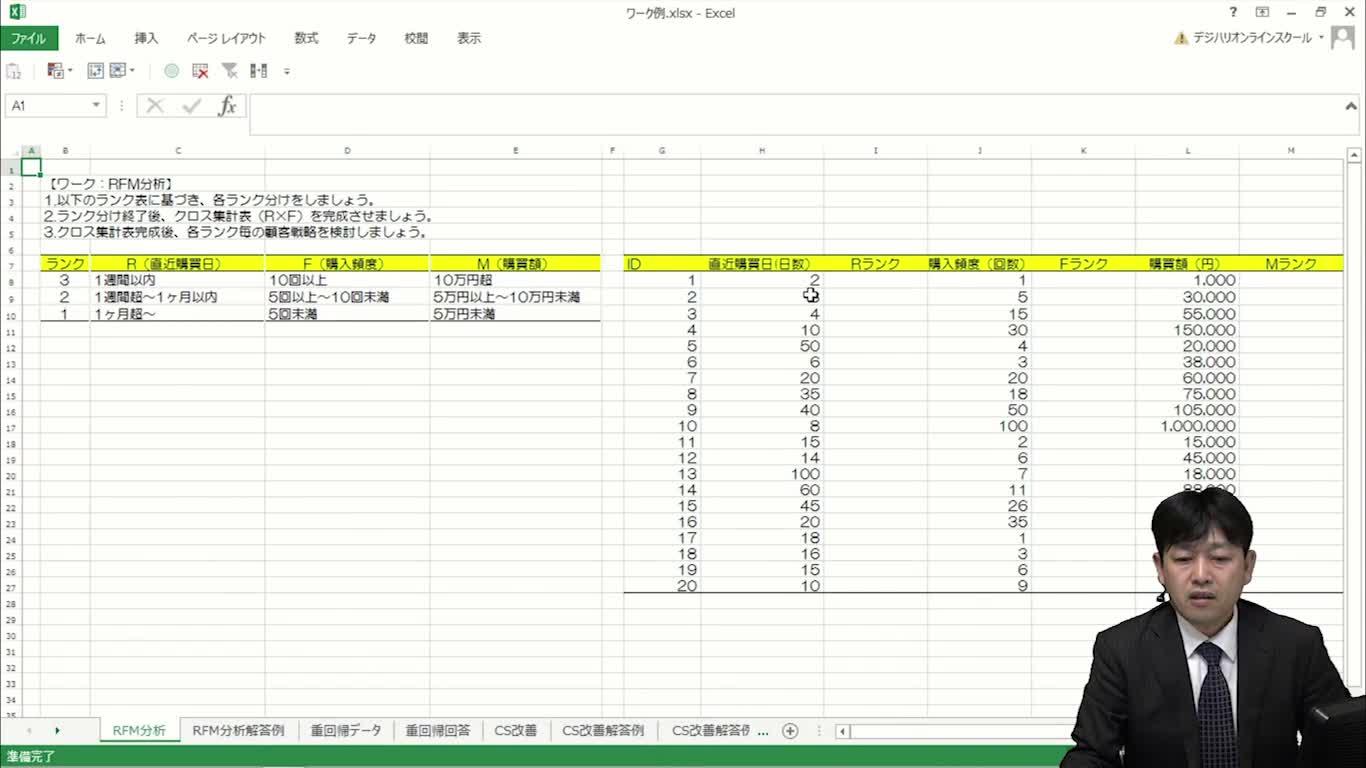 01_ワーク-RFM分析