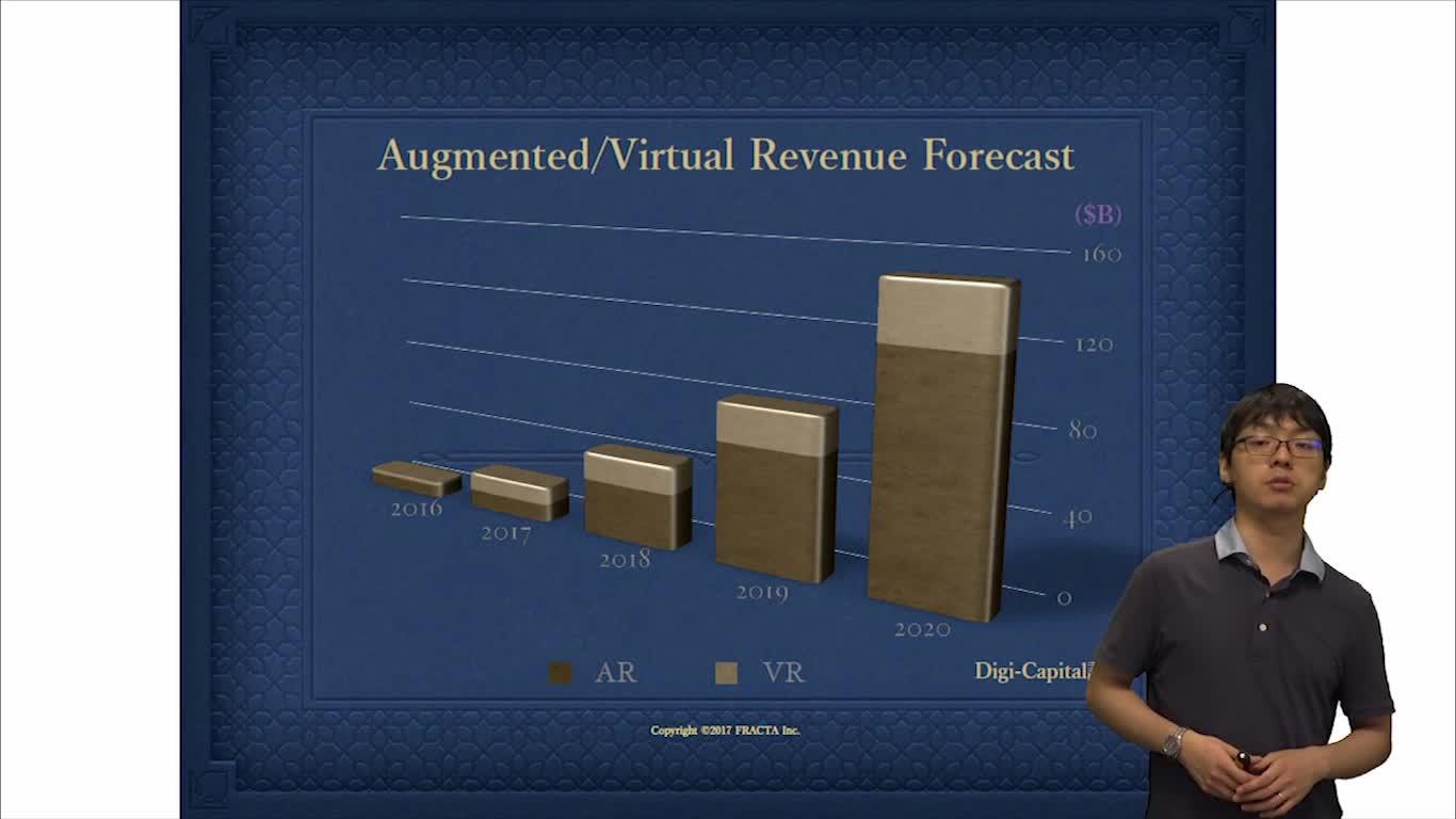 VR/ARを活用したブランドリフト