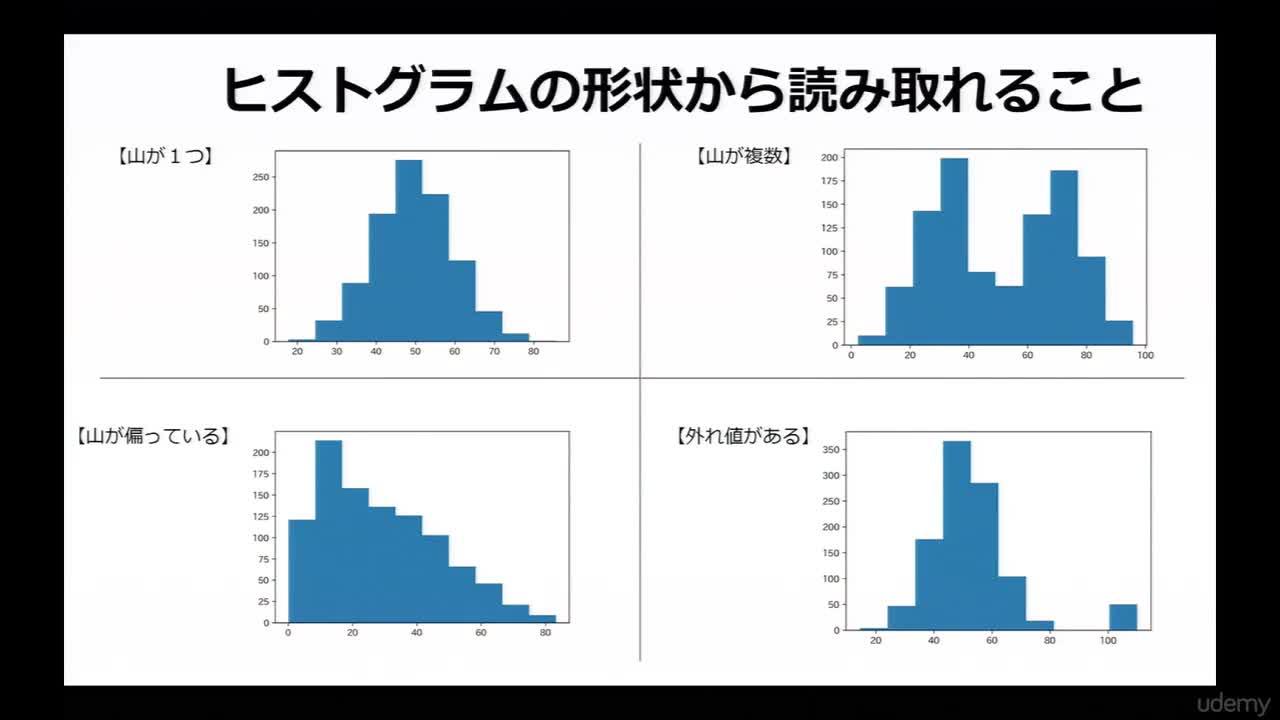 グラフを描いてみよう(ヒストグラム)
