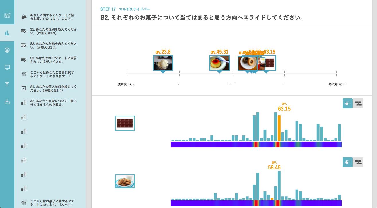ヒートマップ表示に対応の結果画面